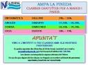 AMPA La Pineda: Cursos gratuïts per a Pares i Mares